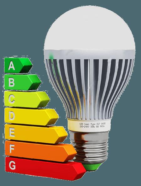 "LED-urile ""Verzi"" - viitorul iluminatului stradal."